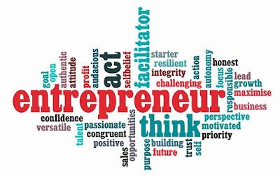 Sikap dan karakteristik kewirausahaan - berbagaireviews.com