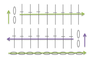 Símbolos de patrones a crochet - Ahuyama Crochet