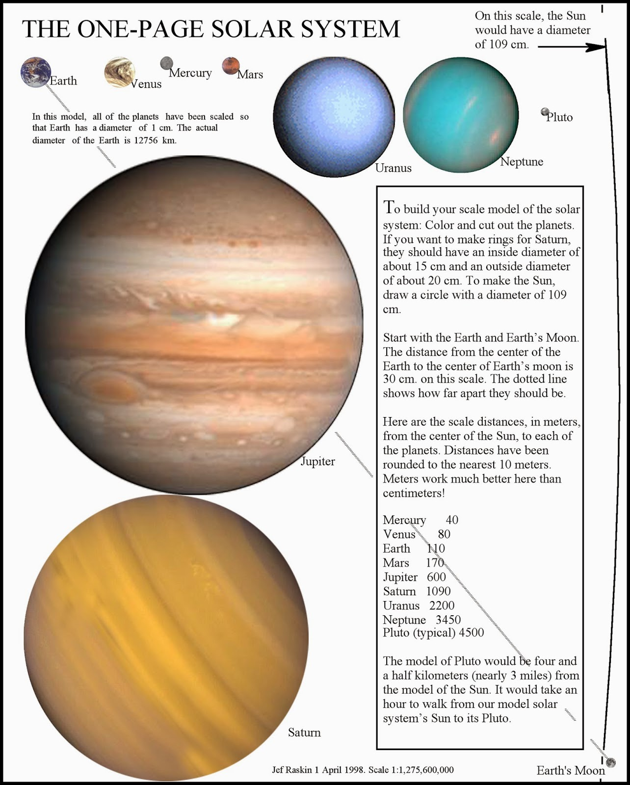 The Best Printable Planets To Scale