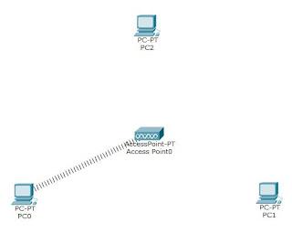 Membuat Jaringan Nirkabel (Wireless) Sederhana dengan Cisco Packet Tracer