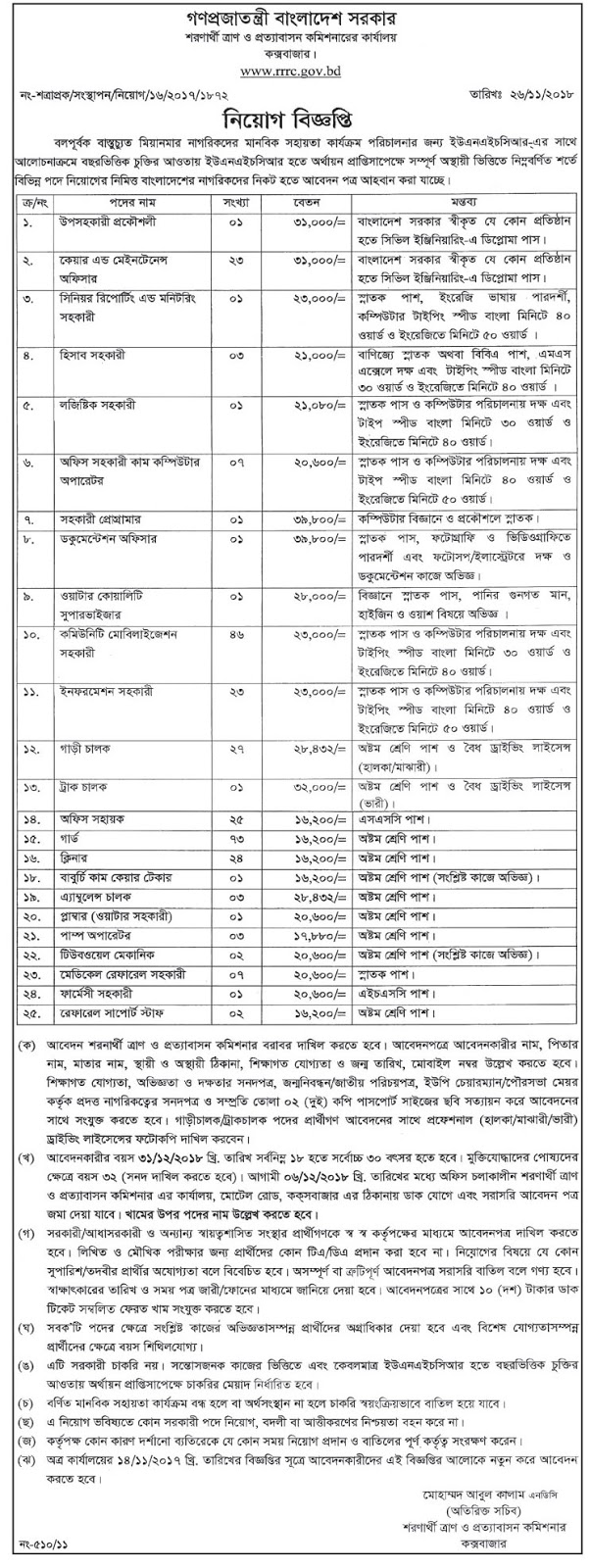 Refugee Relief and Reclamation Commissioner, Cox's Bazar Job Circular 2018