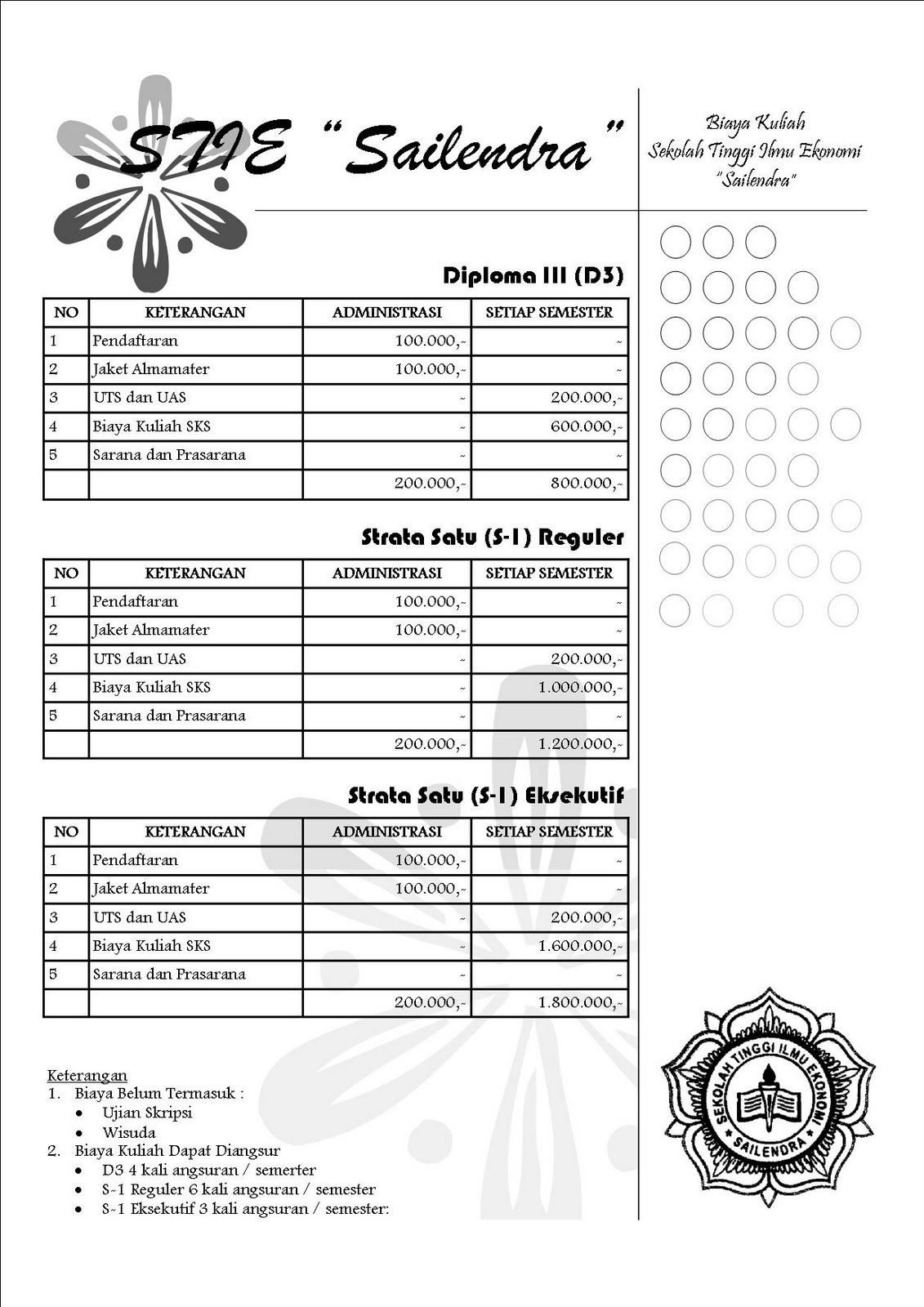Sekolah Tinggi Ilmu Ekonomi Sailendra Jakarta