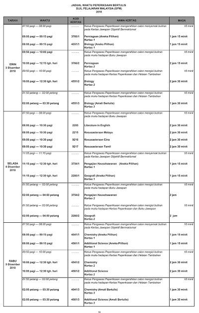 Jadual Waktu Peperiksaan SPM 2018