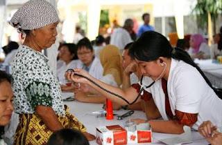 Masalah Pelayanan Kesehatan di Indonesia
