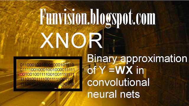 XNOR convolutional neural network