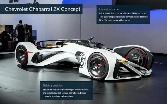 mobil baru masa depan