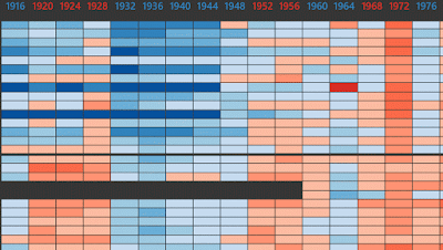https://public.tableau.com/s/gallery/presidential-election-results-1916-2012