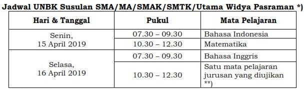 Jadwal UN SMA 2019