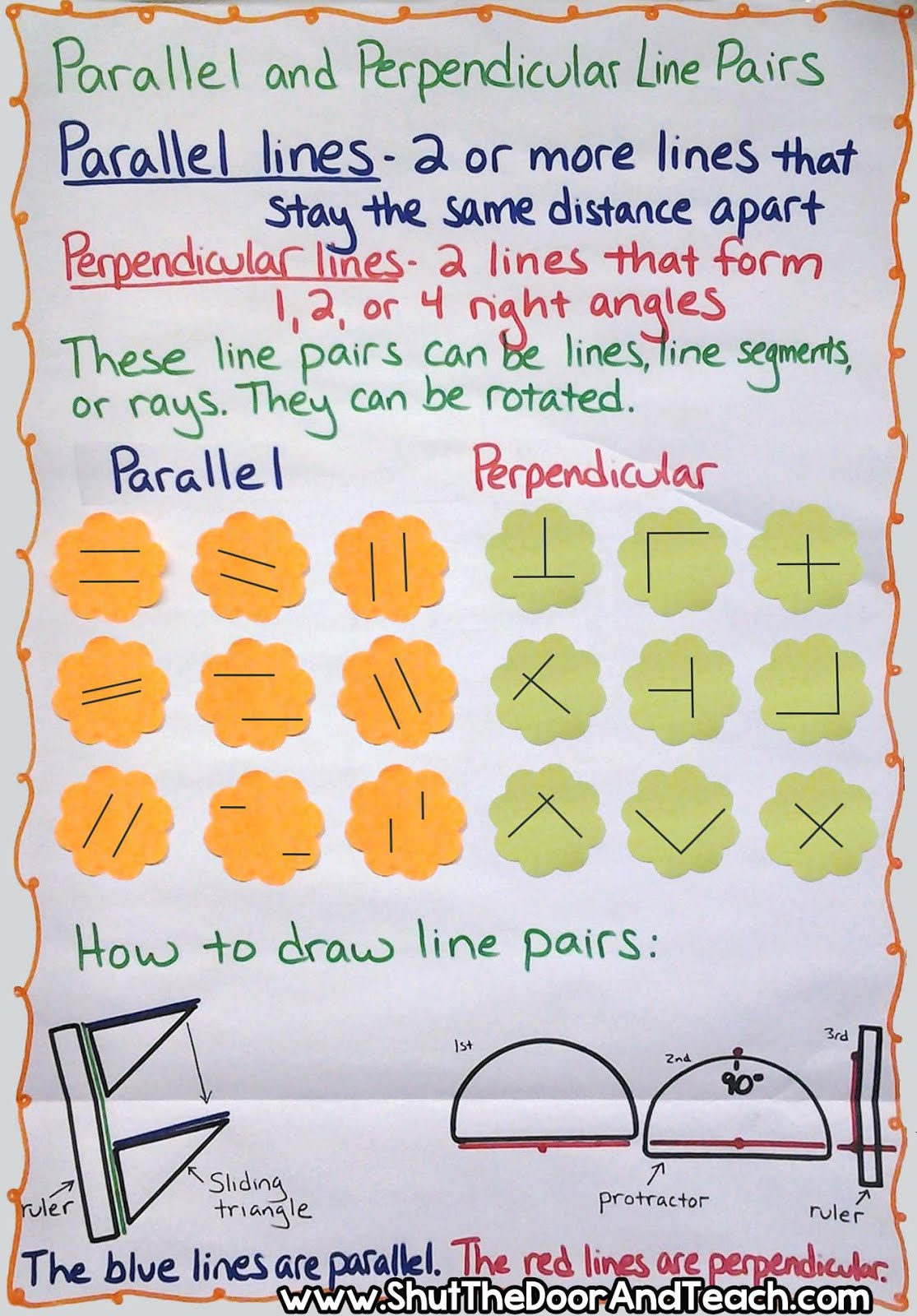 Shut The Door And Teach Using Tools To Draw Parallel And