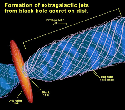 HAWKING RADIATION & BLACK HOLE THEORY