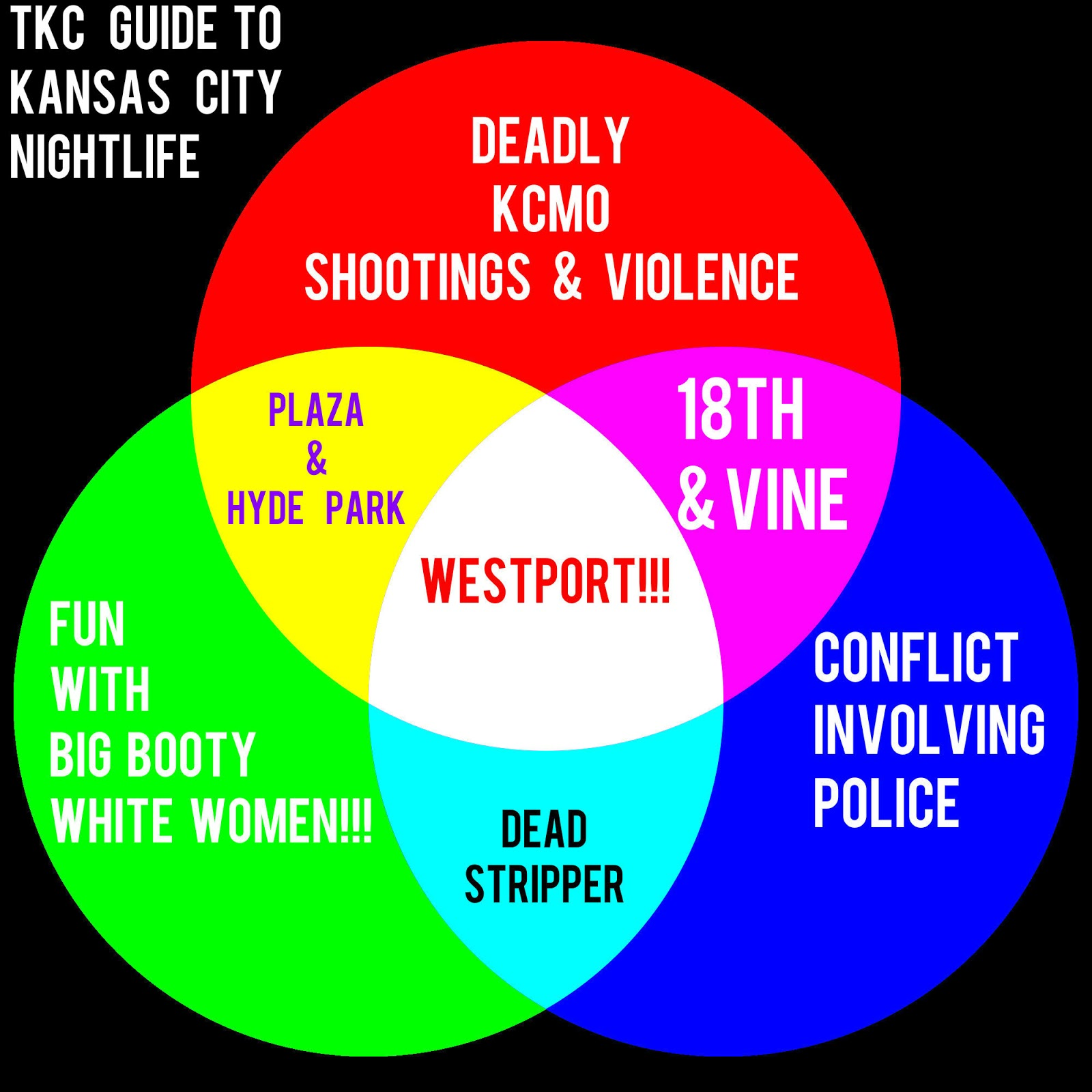 Tonys kansas city september 2017 we offer this helpful tkc guide that perfectly represents 2017 kansas city nightlife pooptronica