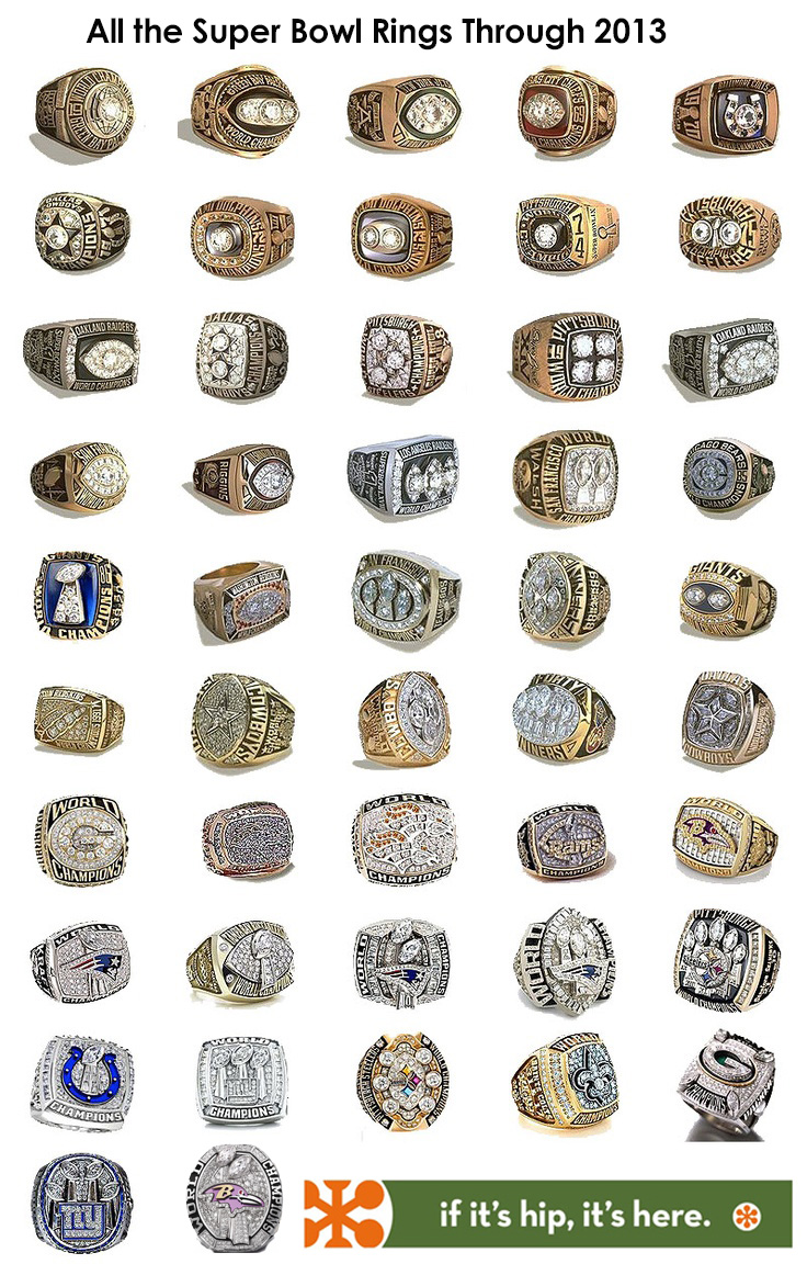 if it39s hip it39s here archives super serious super With super bowl wedding ring