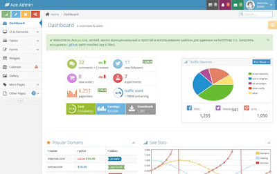 Ace - Bootstrap 3 Admin Template HTML5 DAN CSS