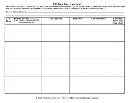 aba program template - quot aba data sheet collection forms autism data