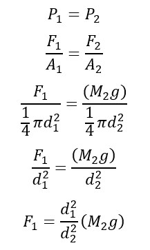 Fluida Statis, Tekanan Hidrostatis, Hukum Pascal, Archimedes, Rumus dan Contoh