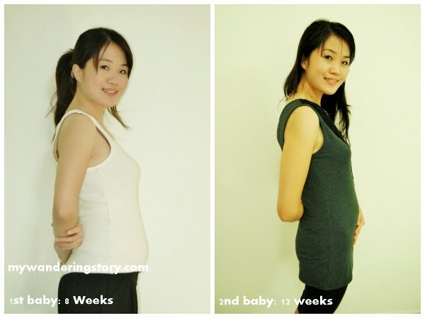 My first belly pictures. 3. Pregnancy ...