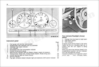 Manual do proprietário BMW Série 3(E30)