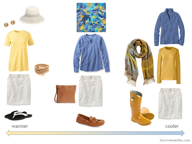 A travel capsule wardrobe in blue, white, and yellow based on a painting by Van Gogh
