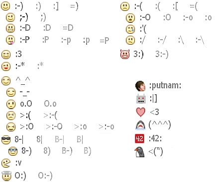 Facebook Chat Slang, Smileys, Symbols, Text Effects And ...  Text Emoticons Symbols
