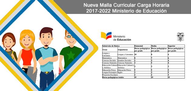 Malla carga horaria curricular 2017 2022 ministerio de for Ministerio de educacion plazas