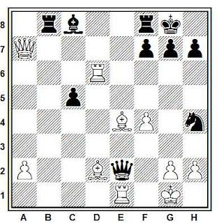 Posición de la partida de ajedrez Selleshi - Nemet (Budapest, 1985)