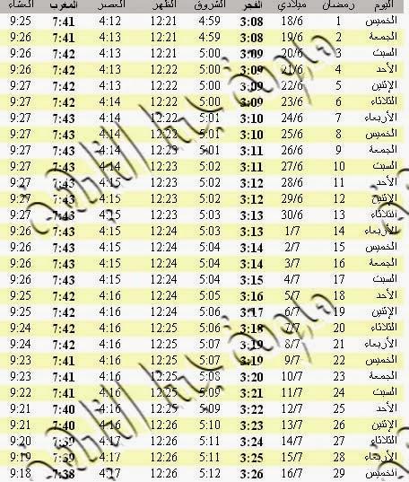 إمساكية رمضان 2015-1436 تونس, موعد الصلاة والإفطار والسحور رمضان,إمساكية رمضان 2015 الموافق 1436 تونس ,امساكية شهر رمضان 2015 1436 ,موعد شهر رمضان في تونس,رمضان 2015 تقويم, إمساكية رمضان 2015 تونس,روزنامة رمضان , موعد الإفطار, موعد السحور,Ramadan fasting hours,Ramadan Imsakiaa