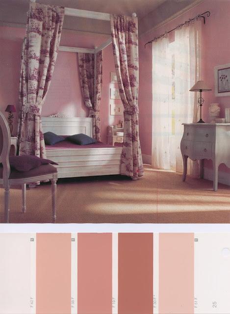 décoration, chambre rose, nuancier, campagne chic, toile de jouy, chambre d'hôtes