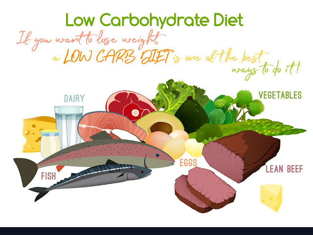What To Eat Or What To Not On A Low-Carb Diet?