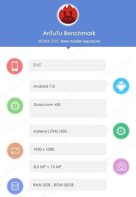 Nokia D1C muncul di AnTuTu bersama spesifikasi lengkapnya