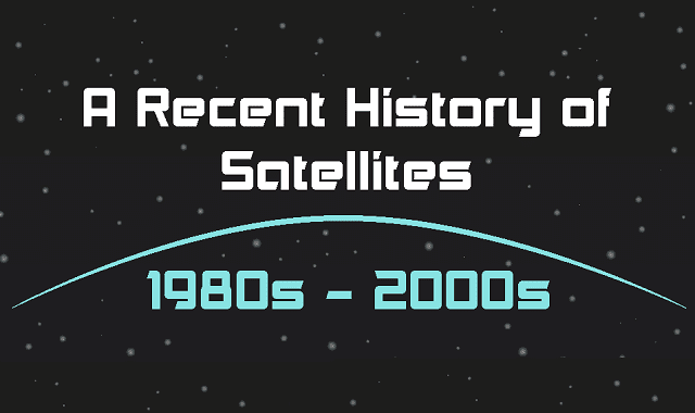 Image: A Recent History of Satellites