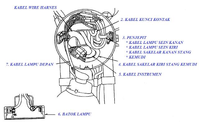 Posisi Kabel kontrol pada batok lampu Honda Tiger 2000