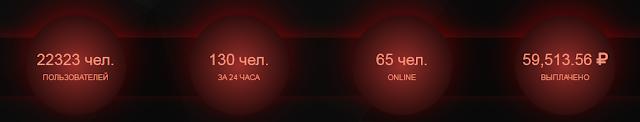 ad-core.ru обзор