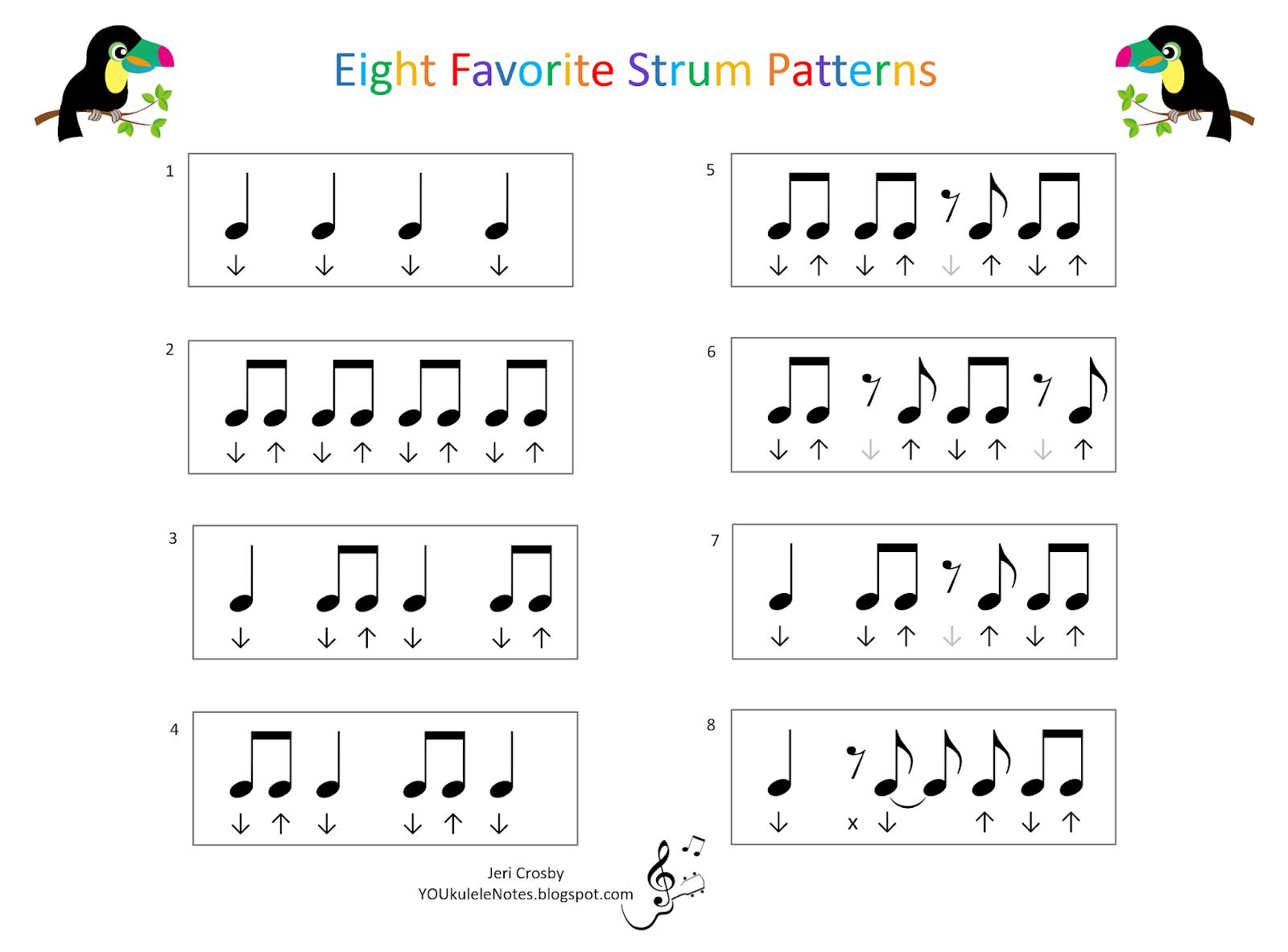 Jeris Youkulele Notes August 2016 Uke Fretboard Diagram Favorite Strum Patterns