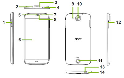 Acer Liquid Jade Z Layout