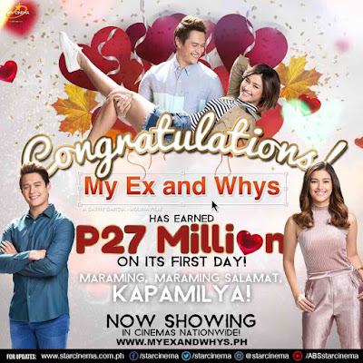 My Ex And Whys makes P27 million on its first day at the box office