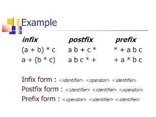 Apa Itu Struktur Data   Belajar Struktur Data C  Apa Itu Struktur Data ? | Belajar Struktur Data C & C++