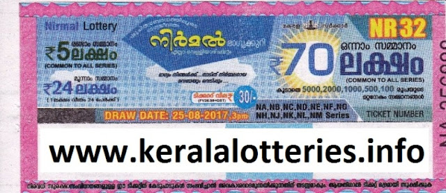previous 10 Nirmal  Lottery Result