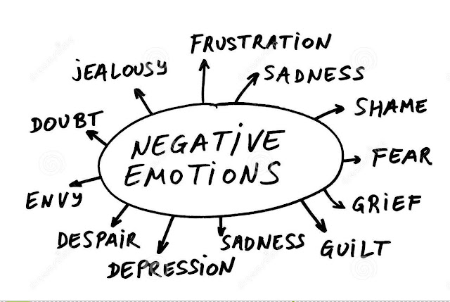 How to Rid Your Life of Negative Thoughts