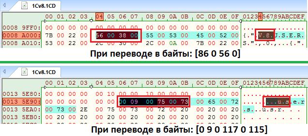 Исходные данные в файле информационной базы