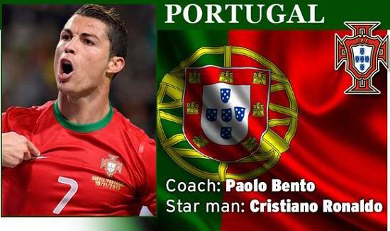 Prediksi Bola Portugal vs Islandia 15 Juni 2016