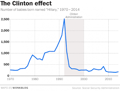 hillary%2Beffect.png