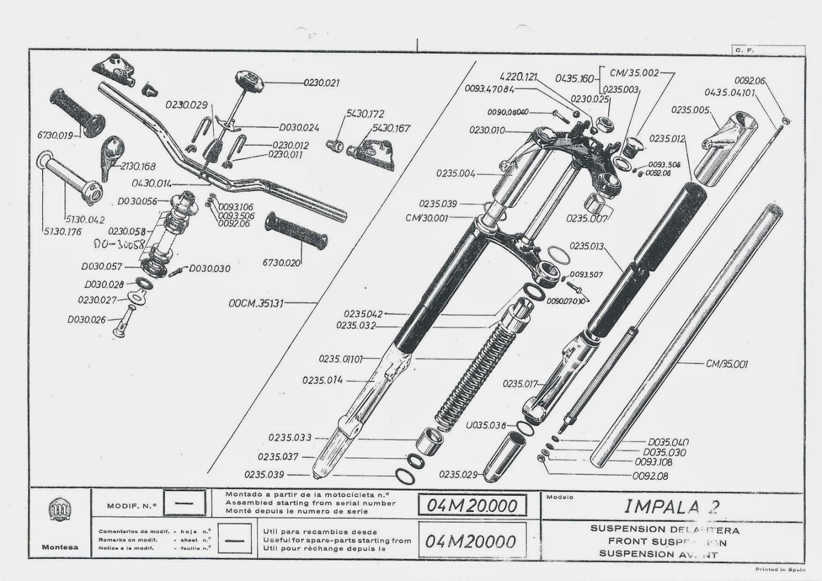 Montesa King Scorpion: Rodamientos de dirección de Impala