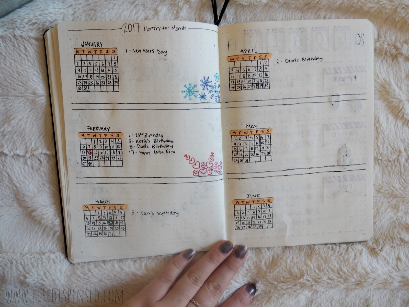 New Year Bullet Journal Set Up January 2017 Life Dispensed