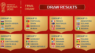 Así quedan los grupos del Mundial de Rusia 2018  47/5000 That's how the Russian World Cup 2018 groups are left