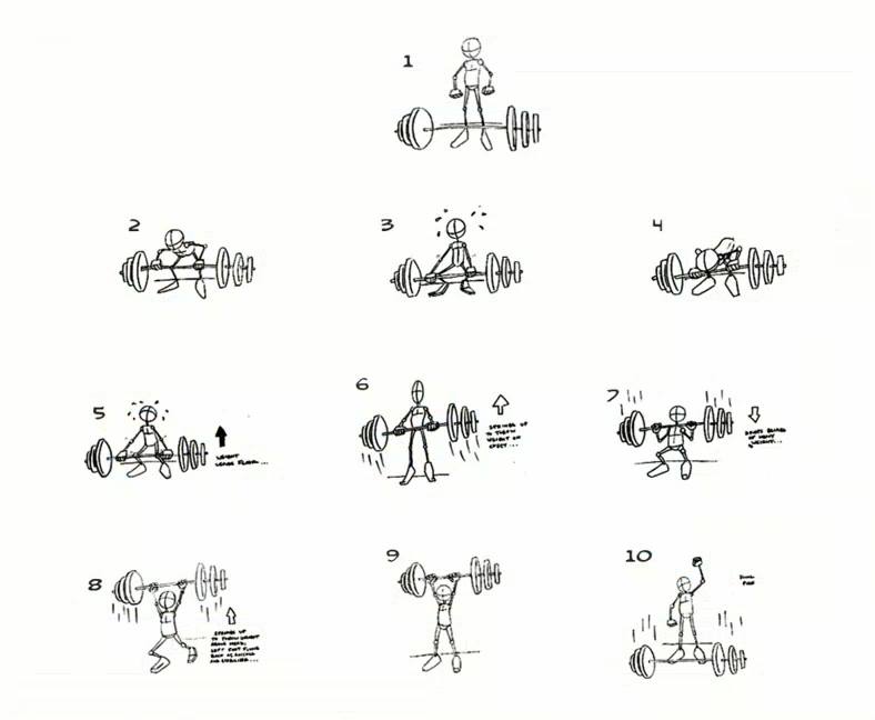 Weight+Lifting+Planning2jpg (700×525) Weight\/Force for - sample script storyboard