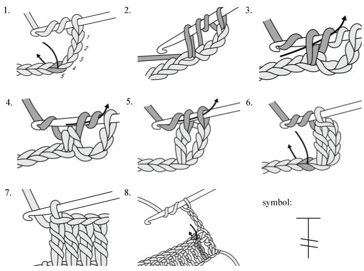 crochet diagrams for beginners