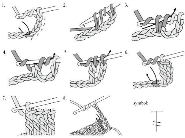 Howsanne Handmade Crochet : Crochet Basic Stitches