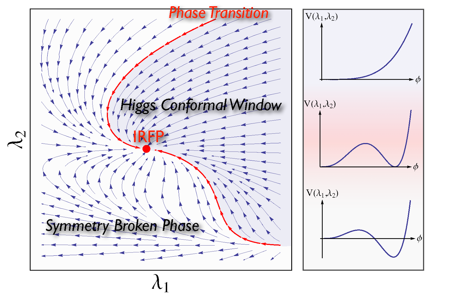 free Important concepts in signal processing, image processing and data
