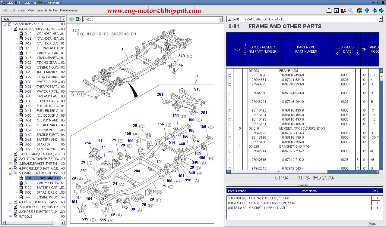 Models presented in Isuzu CSS-net spare parts catalog