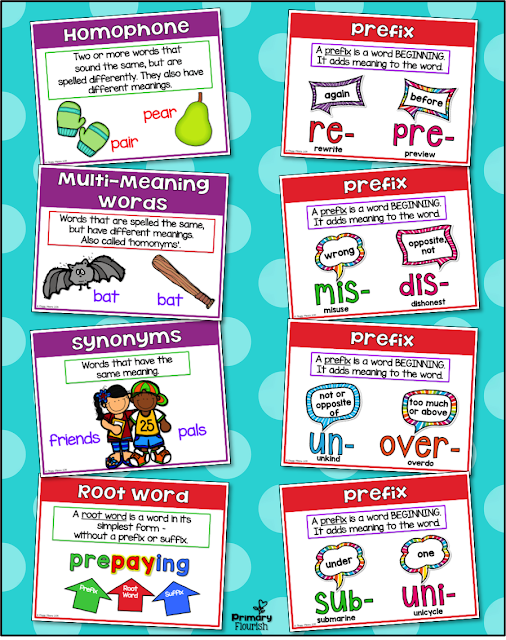 These grammar posters (Anchor Charts) will help your students to have a visual understanding of many grammar concepts, as well as brighten up your classroom. I use them on my ELA Focus Wall as we study different grammar concepts. Laminate for durability and post on bulletin board or bind for reference. The mini-posters are wonderful for hands-on reference in you small groups and individual reference.